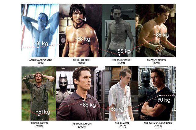 التطور الجسدي للشخصيات التي لعبها كريستيان بال