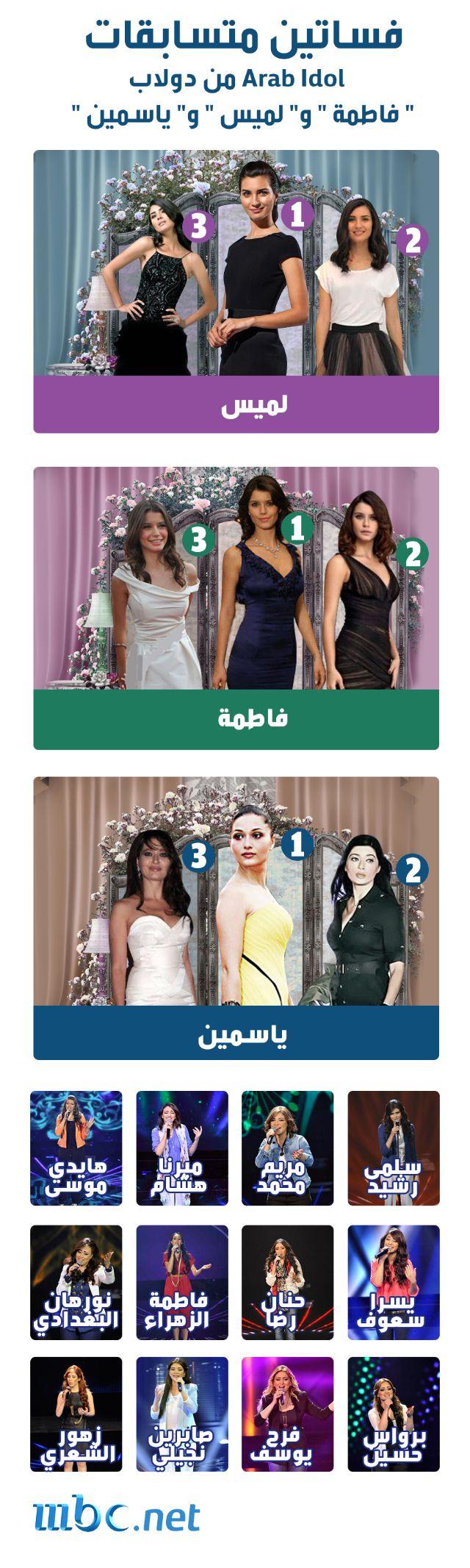 انفوجرافيك: فساتين متسابقات Arab Idol