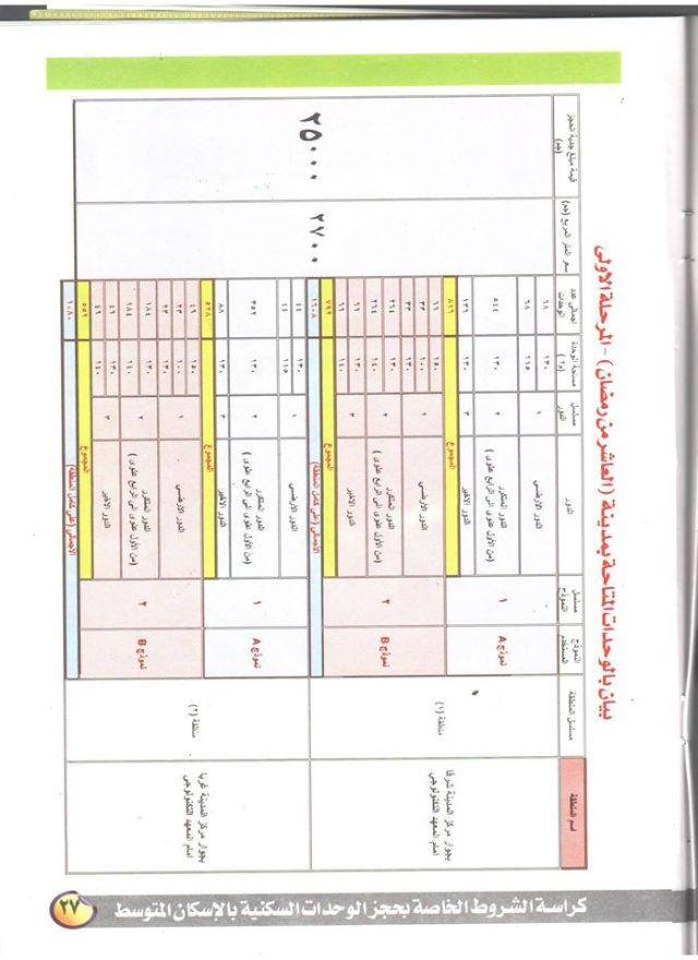 صور كراسة شروط مشروع الاسكان المتوسط المرحلة الاولى مع الاسعار 16 21/11/2014 - 9:30 م