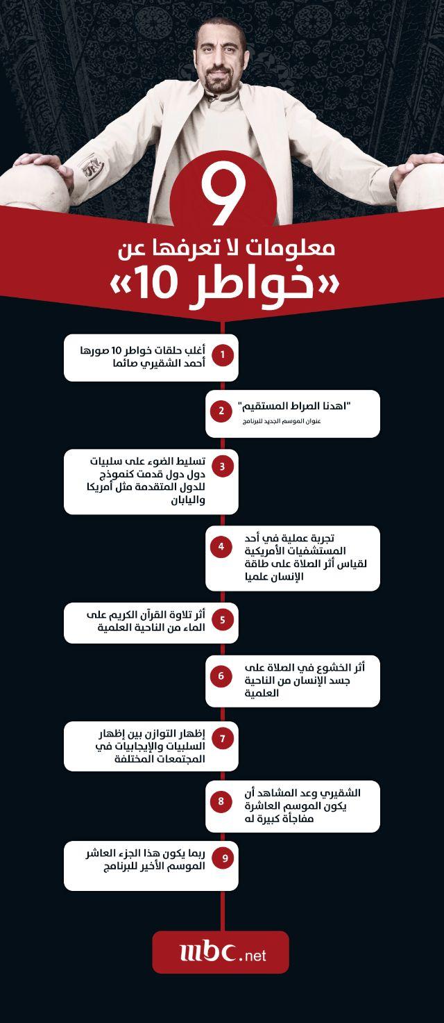 برنامج خواطر 10 أحمد الشقيرى على قناة mbc في رمضان 2014 1 22/6/2014 - 3:53 م